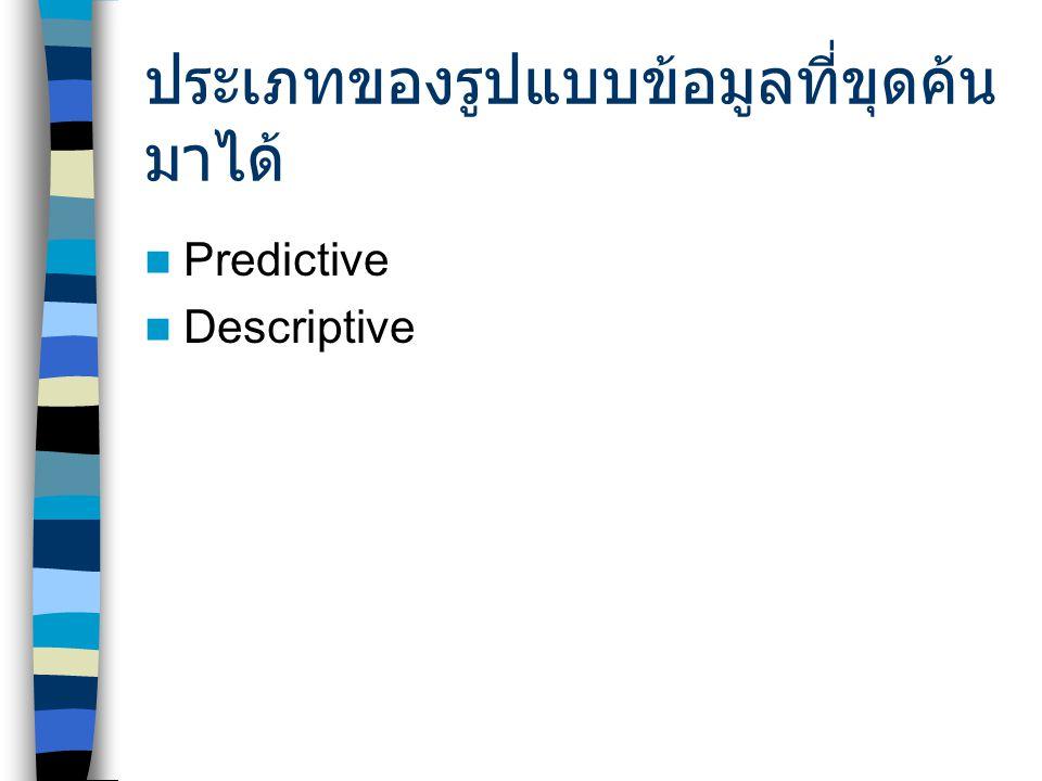 ประเภทของรูปแบบข้อมูลที่ขุดค้น มาได้ Predictive Descriptive