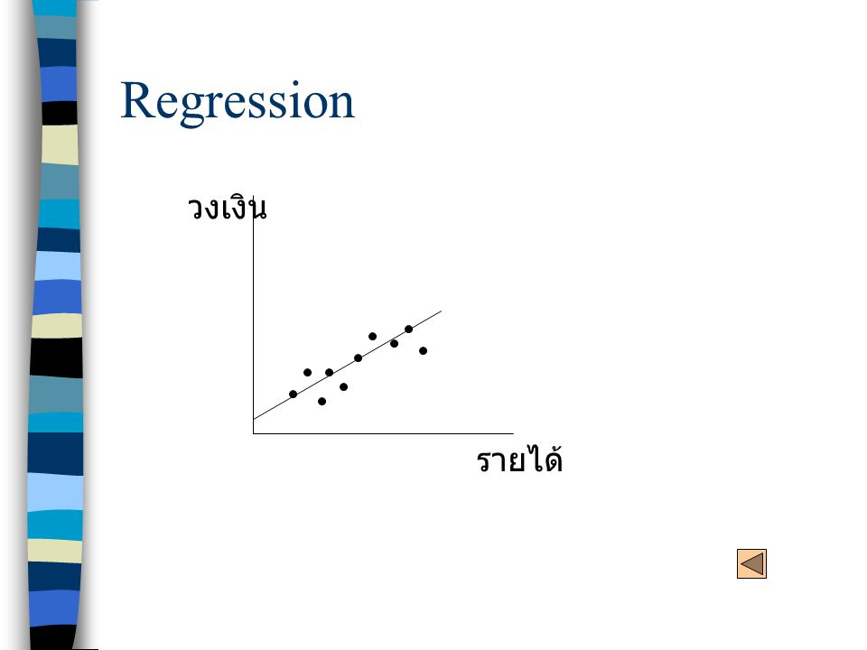 Regression รายได้ วงเงิน