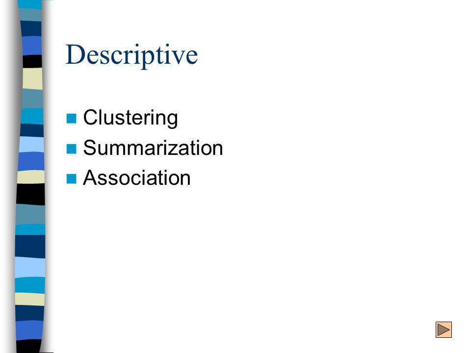 Descriptive Clustering Summarization Association