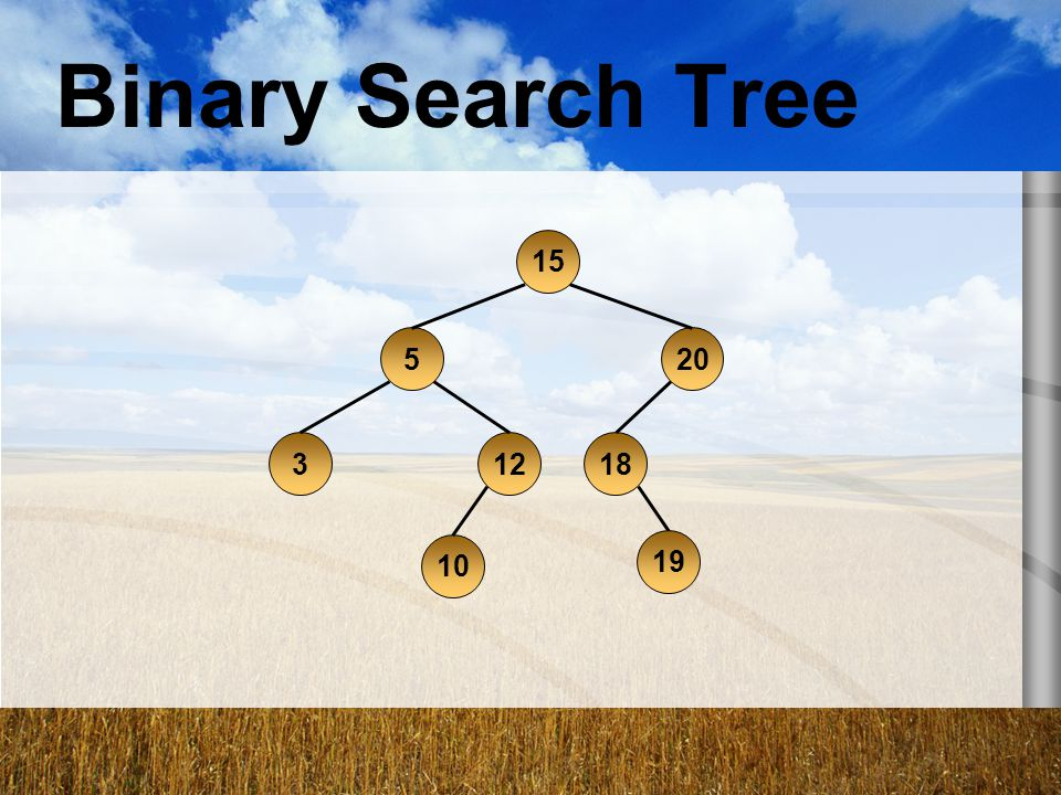 Binary Search Tree 15 520 31218 10 19