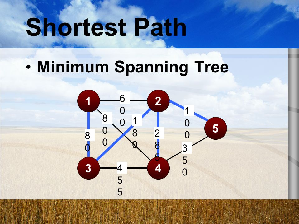 Shortest Path Minimum Spanning Tree 1 3 2 4 5 600600 8080 800800 180180 455455 100100 350350 285285