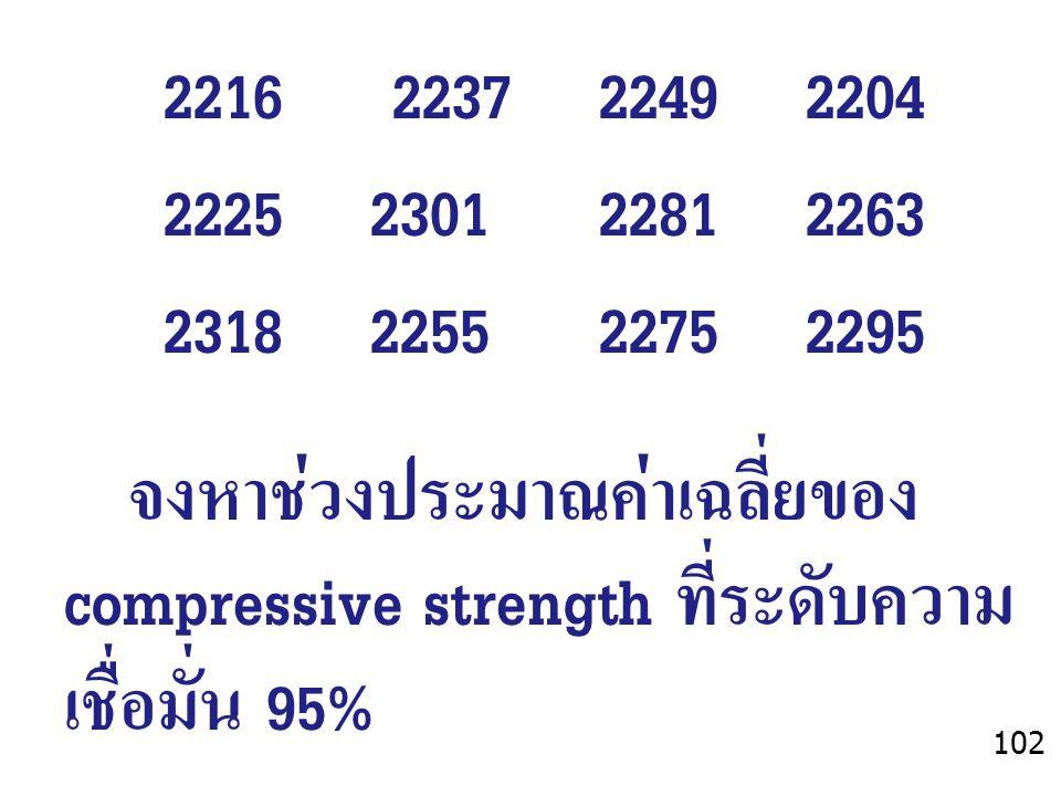 2216 2237 2249 2204 2225 2301 2281 2263 2318 2255 2275 2295 จงหาช่วงประมาณค่าเฉลี่ยของ compressive strength ที่ระดับความ เชื่อมั่น 95% 102