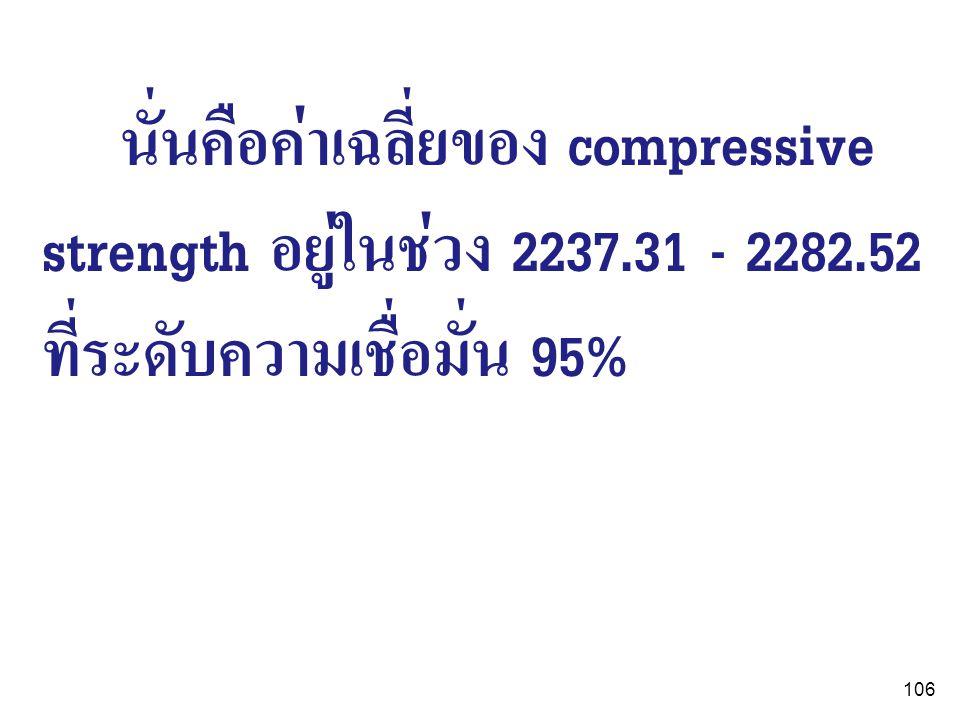 106 นั่นคือค่าเฉลี่ยของ compressive strength อยู่ในช่วง 2237.31 - 2282.52 ที่ระดับความเชื่อมั่น 95%