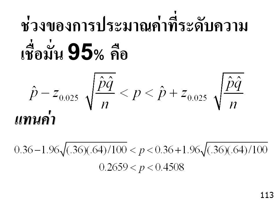 ช่วงของการประมาณค่าที่ระดับความ เชื่อมั่น 95% คือ แทนค่า 113