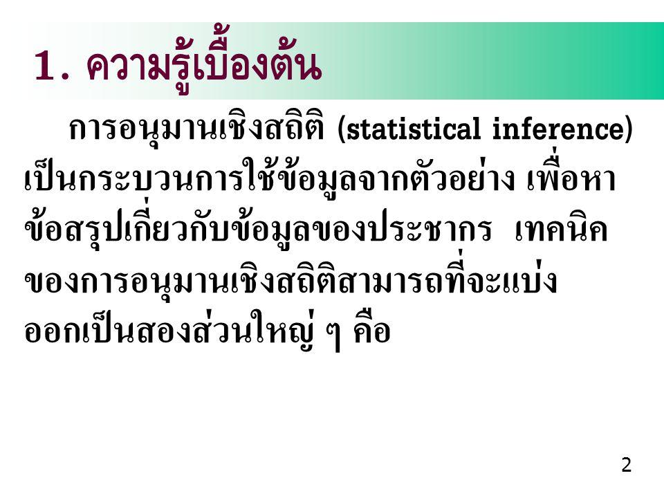 1. ความรู้เบื้องต้น การอนุมานเชิงสถิติ (statistical inference) เป็นกระบวนการใช้ข้อมูลจากตัวอย่าง เพื่อหา ข้อสรุปเกี่ยวกับข้อมูลของประชากร เทคนิค ของกา