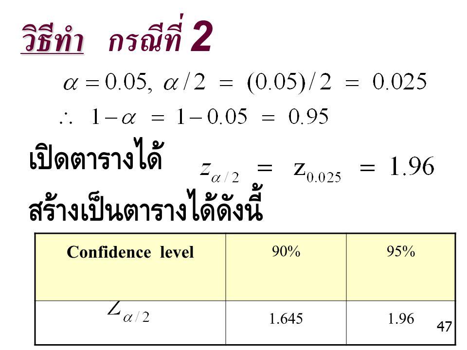 วิธีทำ วิธีทำ กรณีที่ 2 เปิดตารางได้ สร้างเป็นตารางได้ดังนี้ Confidence level 90%95% 1.6451.96 47