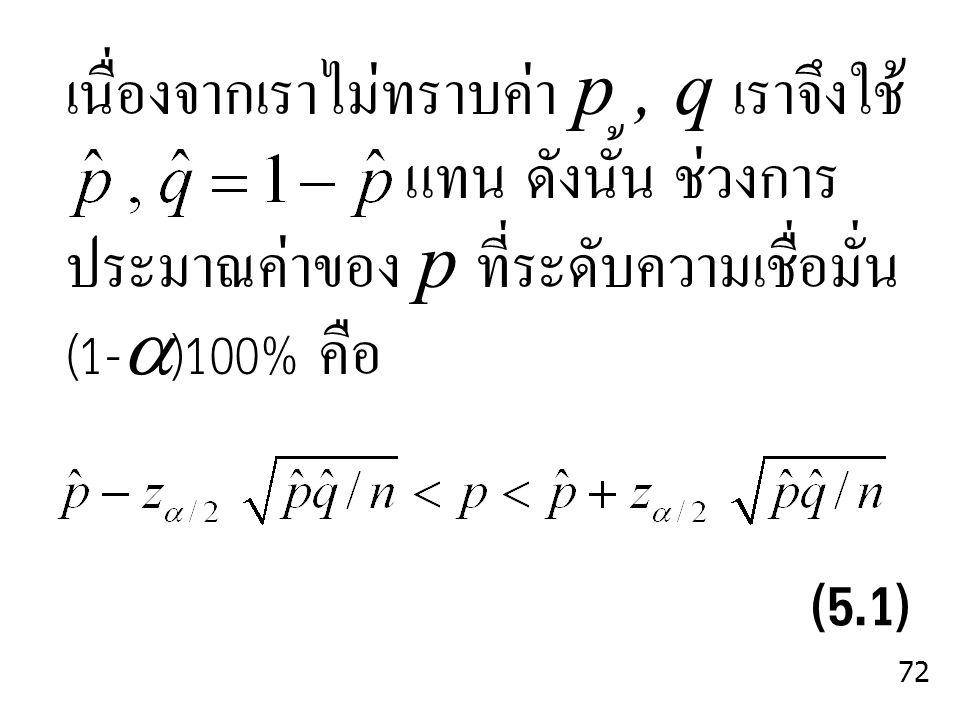 เนื่องจากเราไม่ทราบค่า p, q เราจึงใช้ แทน ดังนั้น ช่วงการ ประมาณค่าของ p ที่ระดับความเชื่อมั่น (1-  )100% คือ (5.1) 72