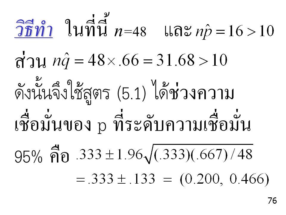 วิธีทำ วิธีทำ ในที่นี้ n =48 และ ส่วน ดังนั้นจึงใช้สูตร (5.1) ได้ช่วงความ เชื่อมั่นของ p ที่ระดับความเชื่อมั่น 95% คือ 76