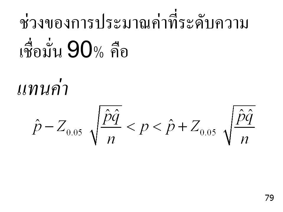 ช่วงของการประมาณค่าที่ระดับความ เชื่อมั่น 90% คือ แทนค่า 79