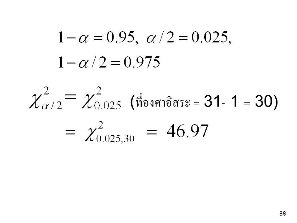 88 (ที่องศาอิสระ = 31- 1 = 30)
