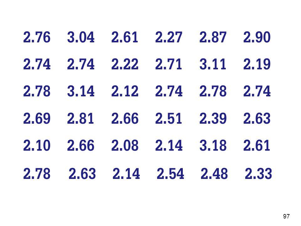 97 2.76 3.04 2.61 2.27 2.87 2.90 2.74 2.74 2.22 2.71 3.11 2.19 2.78 3.14 2.12 2.74 2.78 2.74 2.69 2.81 2.66 2.51 2.39 2.63 2.10 2.66 2.08 2.14 3.18 2.