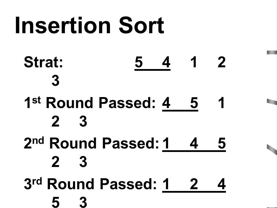 Insertion Sort Strat:5412 3 1 st Round Passed:451 23 2 nd Round Passed:145 23 3 rd Round Passed:124 53 4 th Round Passed:123 45