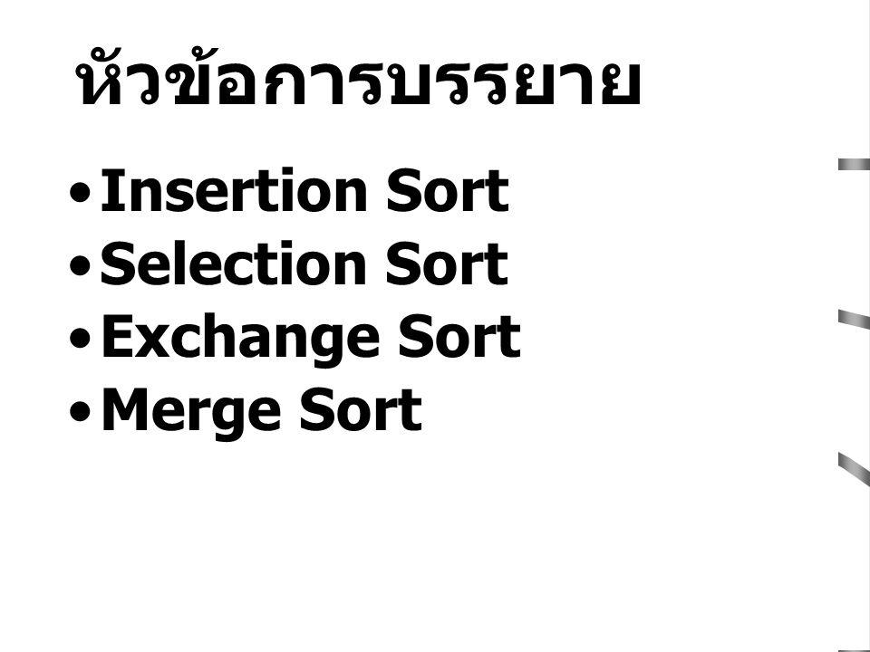Quick Sort 821591376111 75913216111