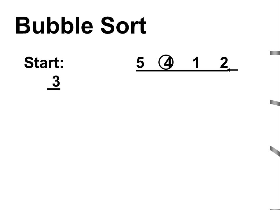 Bubble Sort Start:5412 3
