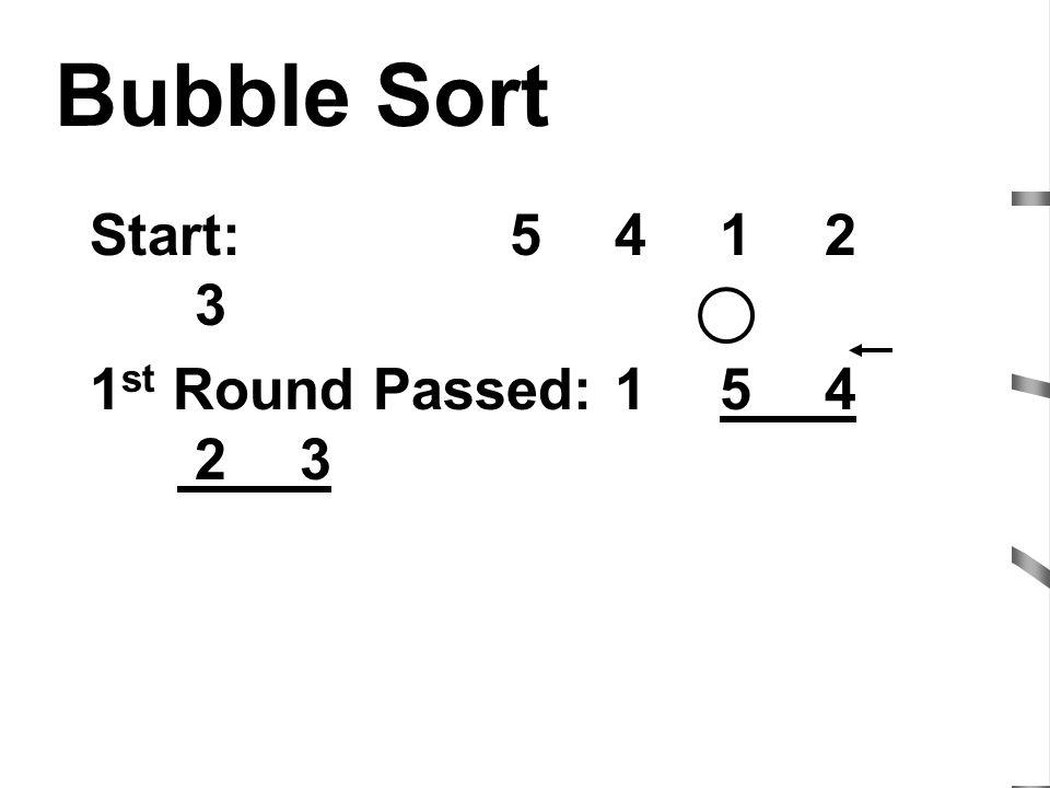 Bubble Sort Start:5412 3 1 st Round Passed:154 23