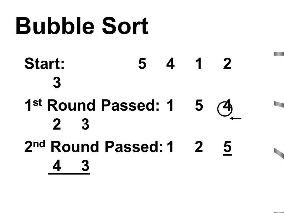 Bubble Sort Start:5412 3 1 st Round Passed:154 23 2 nd Round Passed:125 43