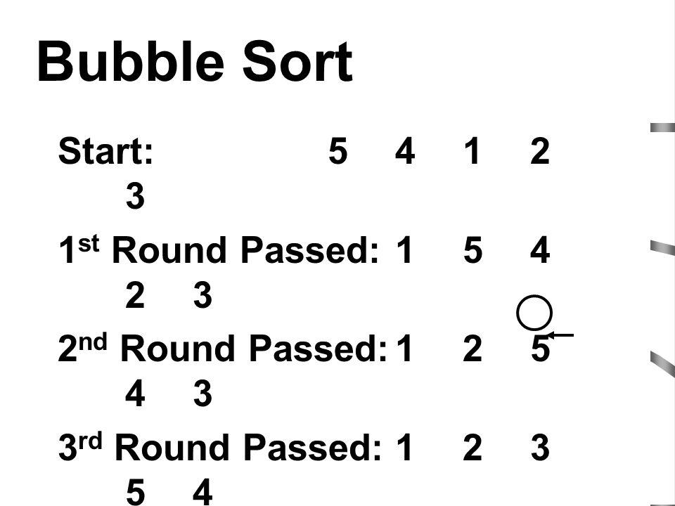 Bubble Sort Start:5412 3 1 st Round Passed:154 23 2 nd Round Passed:125 43 3 rd Round Passed:123 54