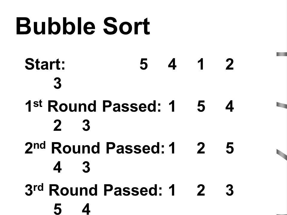 Bubble Sort Start:5412 3 1 st Round Passed:154 23 2 nd Round Passed:125 43 3 rd Round Passed:123 54 4 th Round Passed:123 45