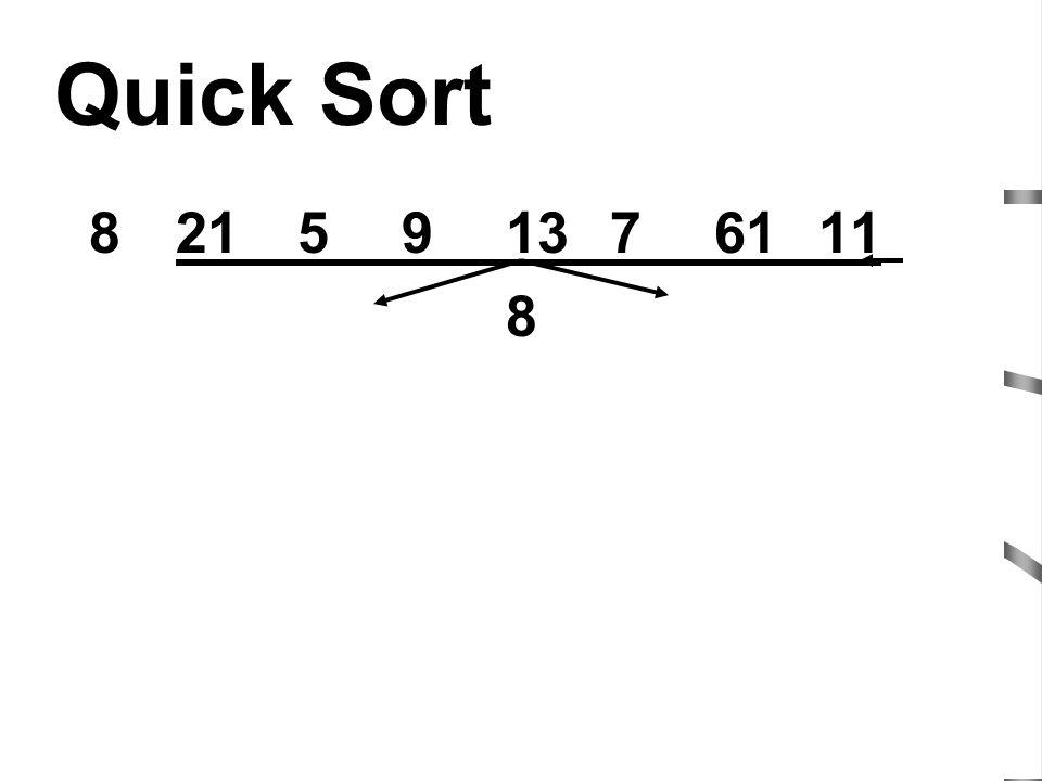 Quick Sort 821591376111 8