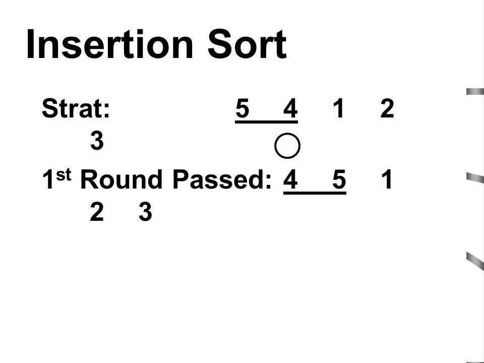 Selection Sort Start:5412 3 1 st Round Passed:145 23 2 nd Round Passed: