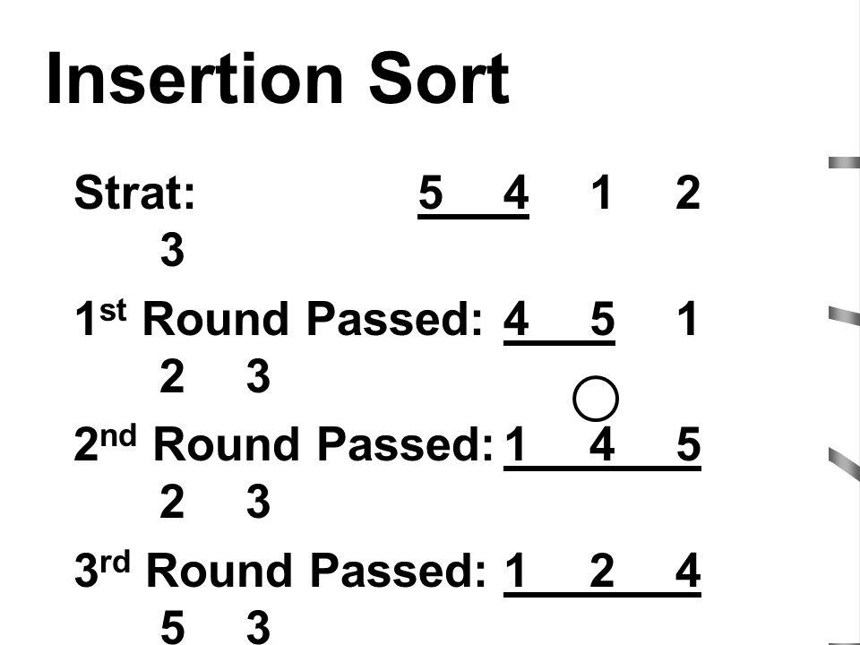 Selection Sort Start:5412 3 1 st Round Passed:154 23 2 nd Round Passed:125 43 3 rd Round Passed:123 45