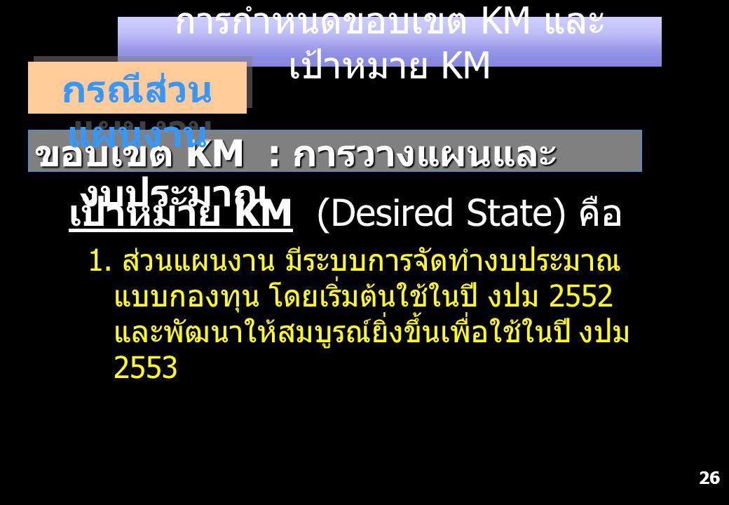 26 ขอบเขต KM : การวางแผนและ งบประมาณ การกำหนดขอบเขต KM และ เป้าหมาย KM กรณีส่วน แผนงาน เป้าหมาย KM (Desired State) คือ 1. ส่วนแผนงาน มีระบบการจัดทำงบป