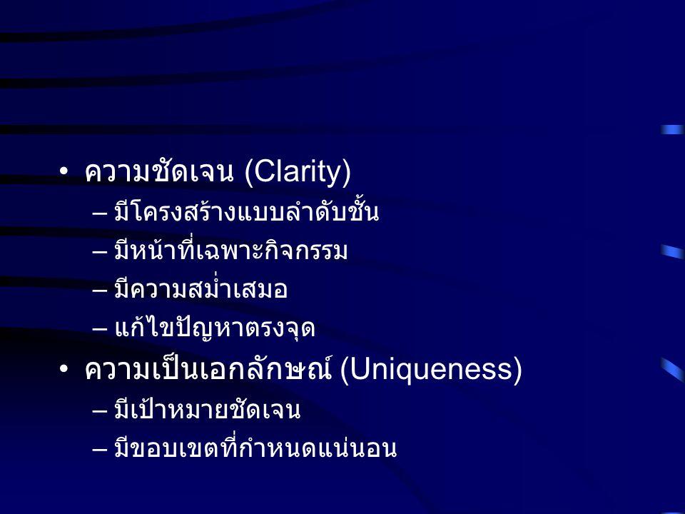 ความชัดเจน (Clarity) – มีโครงสร้างแบบลำดับชั้น – มีหน้าที่เฉพาะกิจกรรม – มีความสม่ำเสมอ – แก้ไขปัญหาตรงจุด ความเป็นเอกลักษณ์ (Uniqueness) – มีเป้าหมาย