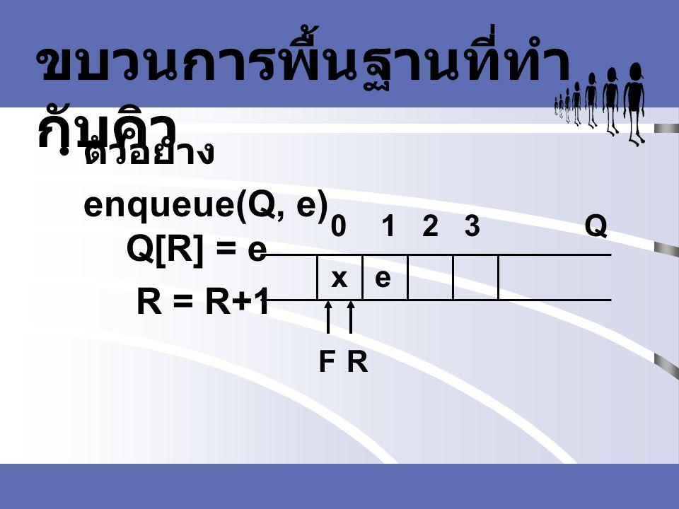 ขบวนการพื้นฐานที่ทำ กับคิว ตัวอย่าง enqueue(Q, e) Q[R] = e R = R+1 FR Q0 1 2 3 xe