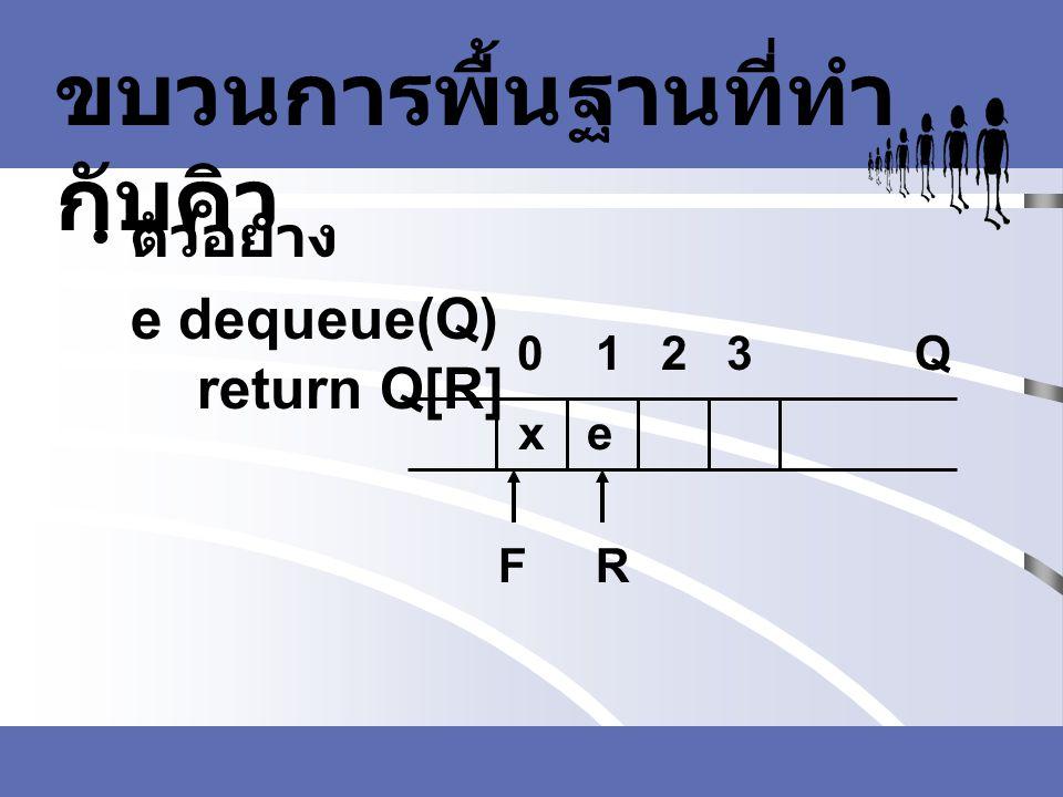 ขบวนการพื้นฐานที่ทำ กับคิว ตัวอย่าง e dequeue(Q) return Q[R] FR Q0 1 2 3 xe
