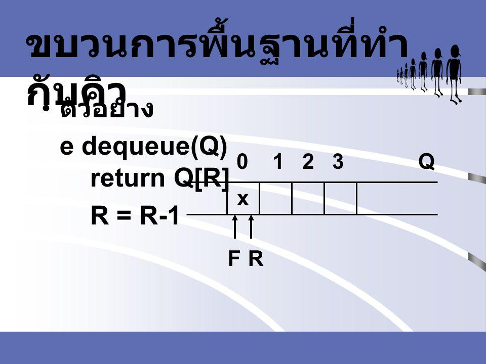 ขบวนการพื้นฐานที่ทำ กับคิว ตัวอย่าง e dequeue(Q) return Q[R] R = R-1 FR Q0 1 2 3 x