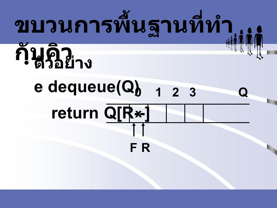 ขบวนการพื้นฐานที่ทำ กับคิว ตัวอย่าง e dequeue(Q) return Q[R--] FR Q0 1 2 3 x
