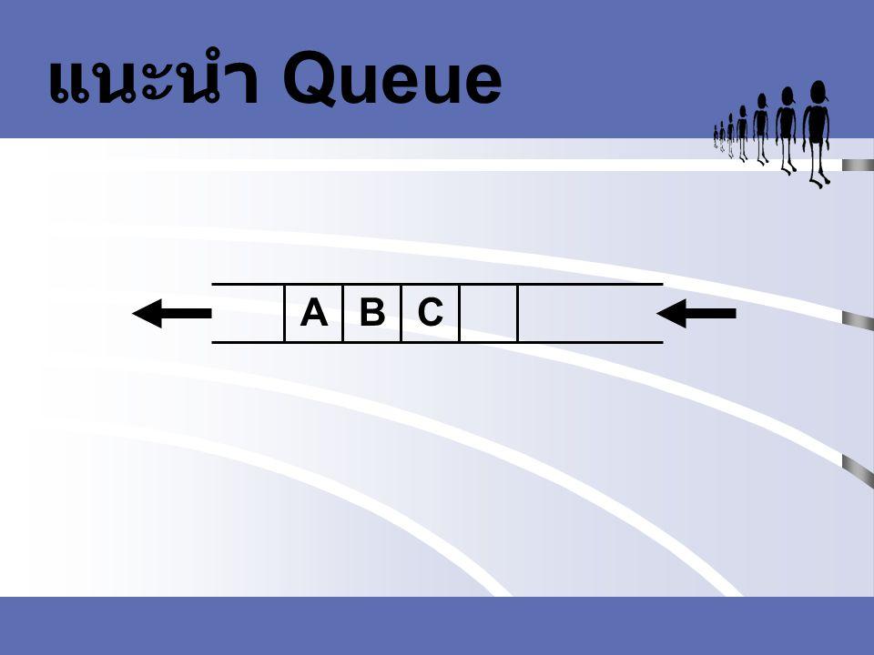 ขบวนการพื้นฐานที่ทำ กับคิว int Insert(char * queue, char element) { queue[rear] = element; rear += 1; // incrase rear by 1 return rear; }