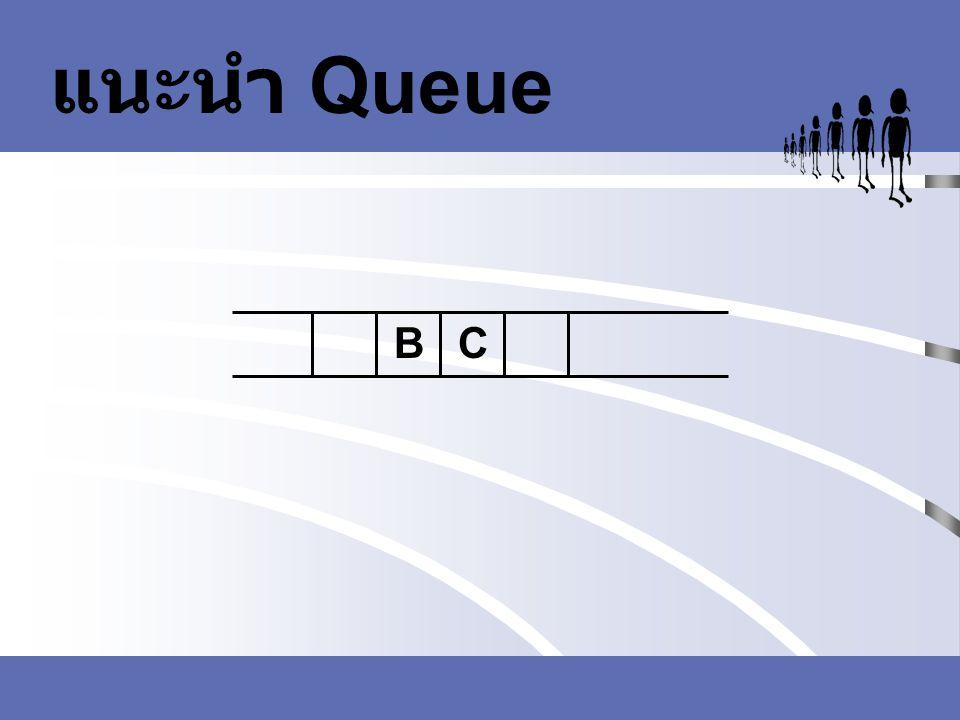 ขบวนการพื้นฐานที่ทำ กับคิว char Delete(char * queue) { char frontelement; frontelement=queue[front]; queue[front]= \0 ; front += 1; return(frontelement); }