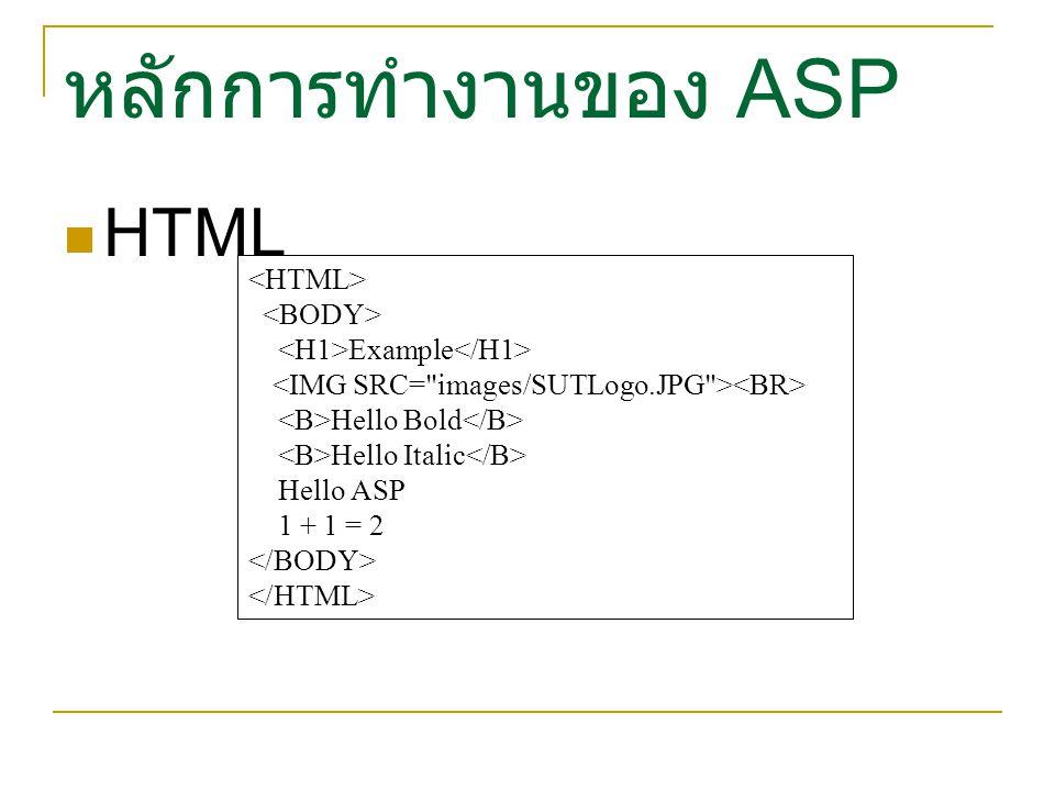 หลักการทำงานของ ASP HTML Example Hello Bold Hello Italic Hello ASP 1 + 1 = 2