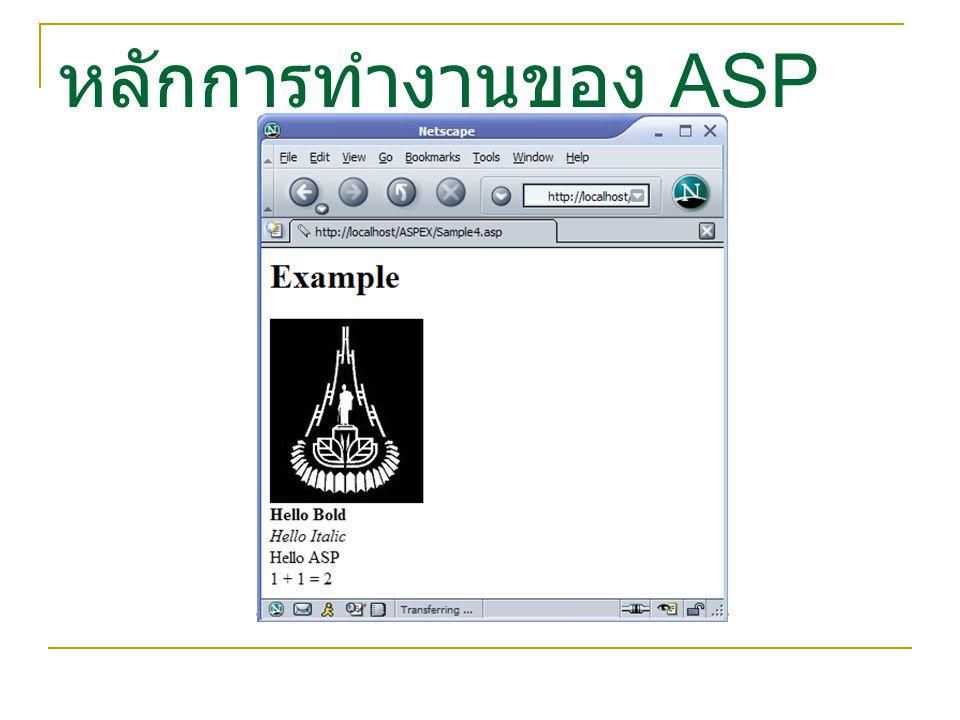 หลักการทำงานของ ASP