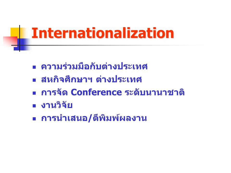 Internationalization ความร่วมมือกับต่างประเทศ สหกิจศึกษาฯ ต่างประเทศ การจัด Conference ระดับนานาชาติ งานวิจัย การนำเสนอ/ตีพิมพ์ผลงาน