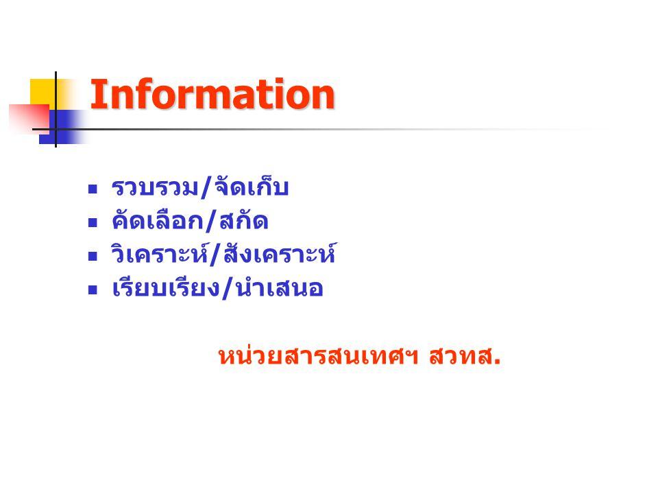 Information รวบรวม/จัดเก็บ คัดเลือก/สกัด วิเคราะห์/สังเคราะห์ เรียบเรียง/นำเสนอ หน่วยสารสนเทศฯ สวทส.