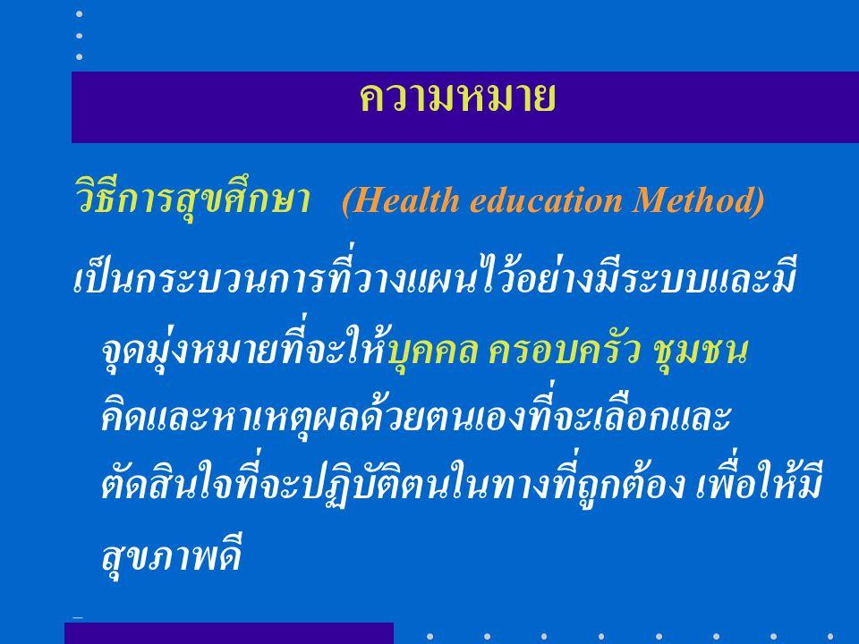 ความหมาย. วิธีการสุขศึกษา (Health education Method) เป็นกระบวนการที่วางแผนไว้อย่างมีระบบและมี จุดมุ่งหมายที่จะให้บุคคล ครอบครัว ชุมชน คิดและหาเหตุผลด้