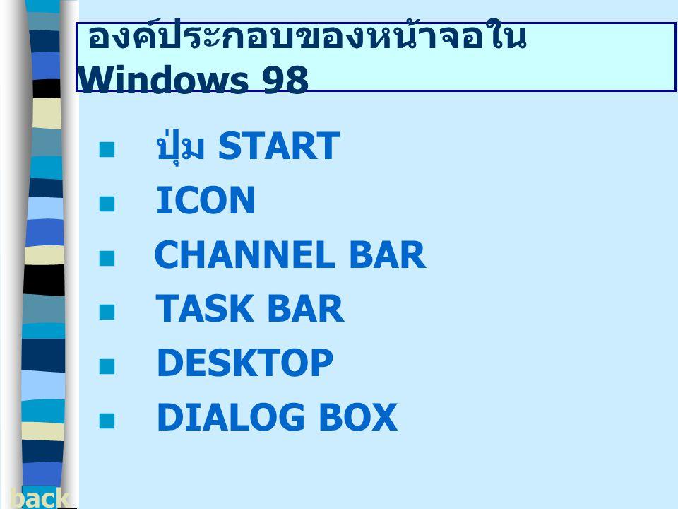 องค์ประกอบของหน้าจอใน Windows 98 ปุ่ม START ICON CHANNEL BAR TASK BAR DESKTOP DIALOG BOX back