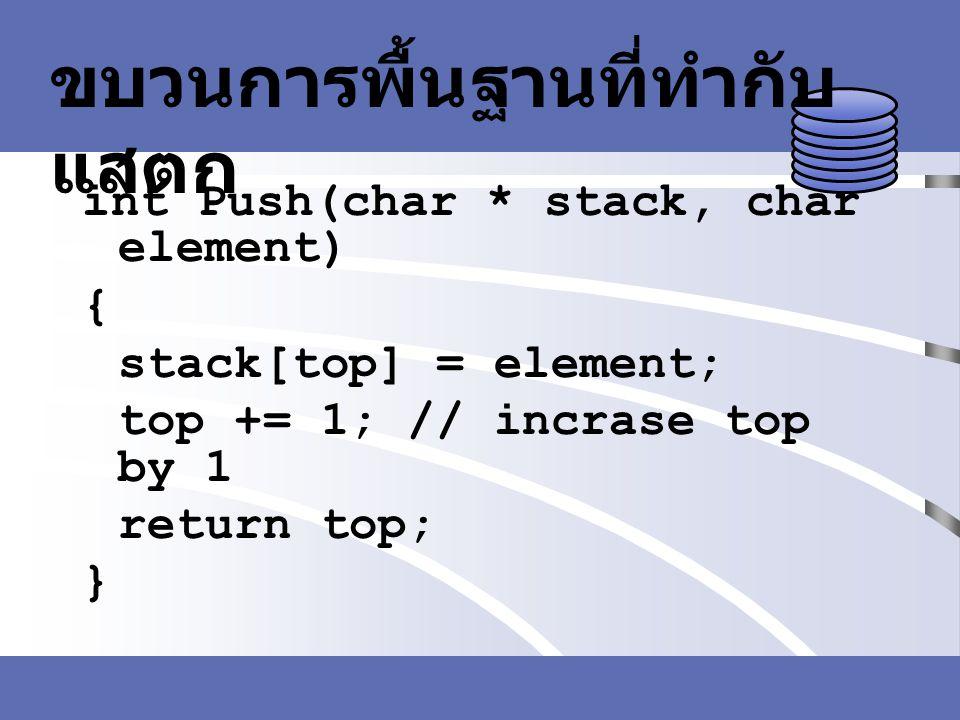 ขบวนการพื้นฐานที่ทำกับ แสตก int Push(char * stack, char element) { stack[top] = element; top += 1; // incrase top by 1 return top; }