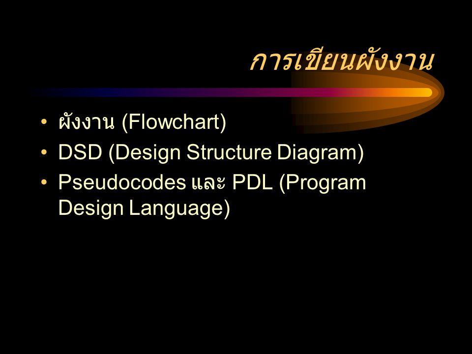 การเขียนผังงาน ผังงาน (Flowchart) DSD (Design Structure Diagram) Pseudocodes และ PDL (Program Design Language)