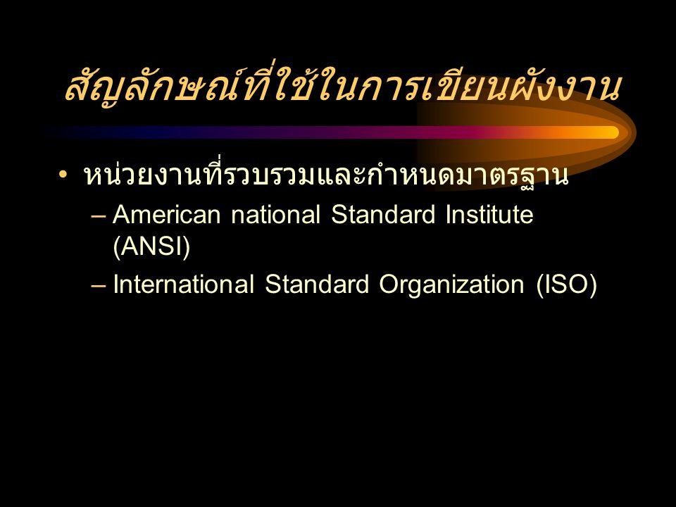สัญลักษณ์ที่ใช้ในการเขียนผังงาน หน่วยงานที่รวบรวมและกำหนดมาตรฐาน –American national Standard Institute (ANSI) –International Standard Organization (ISO)