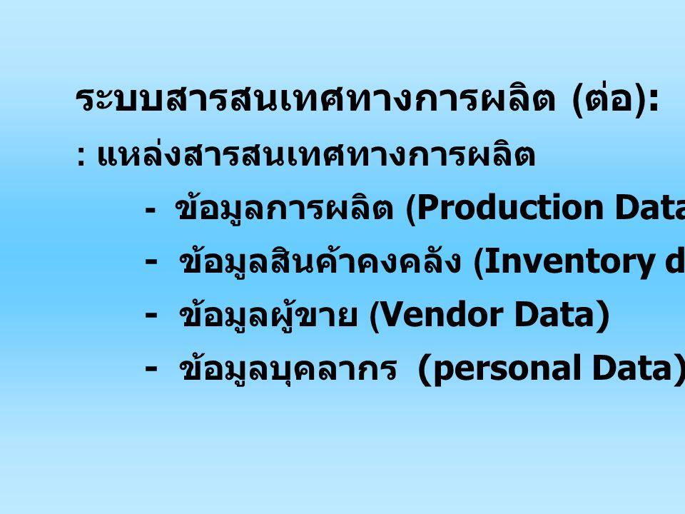 ระบบสารสนเทศทางการผลิต ( ต่อ ): : แหล่งสารสนเทศทางการผลิต - ข้อมูลการผลิต (Production Data) - ข้อมูลสินค้าคงคลัง (Inventory data) - ข้อมูลผู้ขาย (Vendor Data) - ข้อมูลบุคลากร (personal Data)