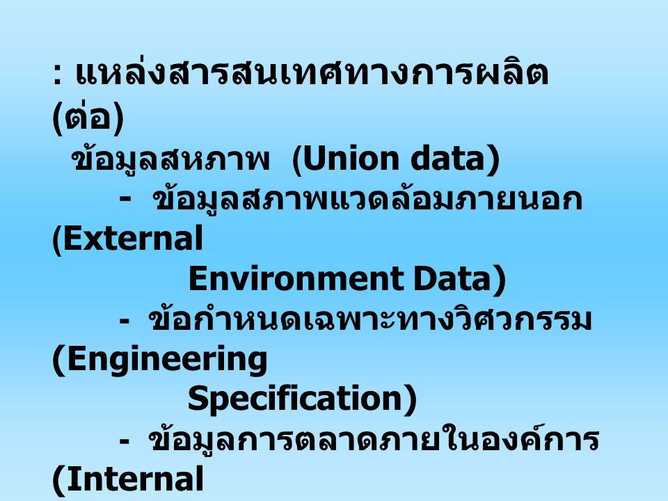 : แหล่งสารสนเทศทางการผลิต ( ต่อ ) ข้อมูลสหภาพ (Union data) - ข้อมูลสภาพแวดล้อมภายนอก (External Environment Data) - ข้อกำหนดเฉพาะทางวิศวกรรม (Engineering Specification) - ข้อมูลการตลาดภายในองค์การ (Internal Marketing Data)