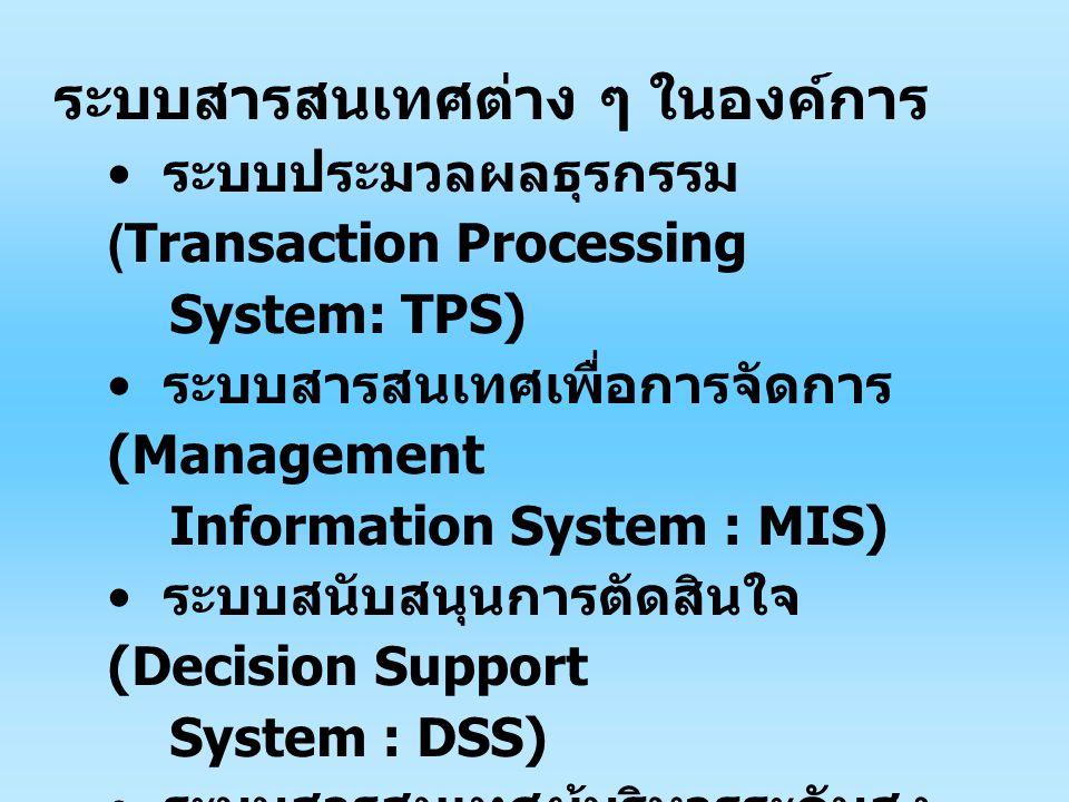 ระบบสารสนเทศต่าง ๆ ในองค์การ ระบบประมวลผลธุรกรรม (Transaction Processing System: TPS) ระบบสารสนเทศเพื่อการจัดการ (Management Information System : MIS) ระบบสนับสนุนการตัดสินใจ (Decision Support System : DSS) ระบบสารสนเทศผู้บริหารระดับสูง (Executive Information System : EIS)