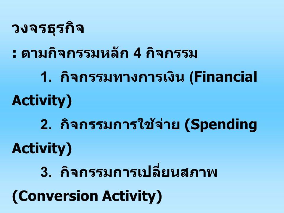 วงจรธุรกิจ : ตามกิจกรรมหลัก 4 กิจกรรม 1.กิจกรรมทางการเงิน (Financial Activity) 2.