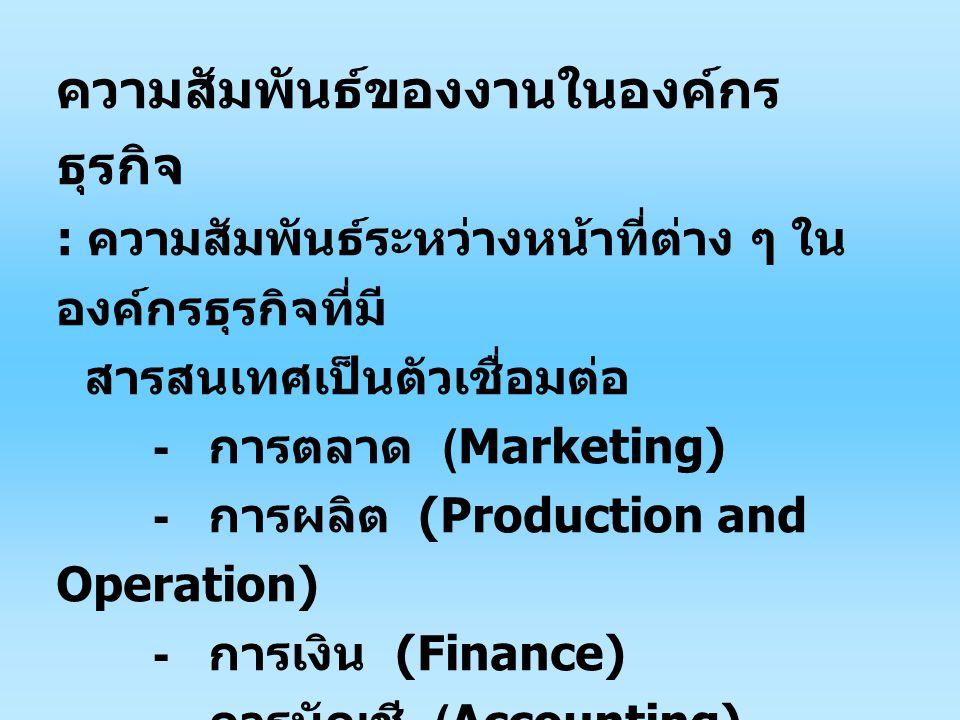 ความสัมพันธ์ของงานในองค์กร ธุรกิจ : ความสัมพันธ์ระหว่างหน้าที่ต่าง ๆ ใน องค์กรธุรกิจที่มี สารสนเทศเป็นตัวเชื่อมต่อ - การตลาด (Marketing) - การผลิต (Production and Operation) - การเงิน (Finance) - การบัญชี (Accounting) - การทรัพยากรมนุษย์ (Human Resource)