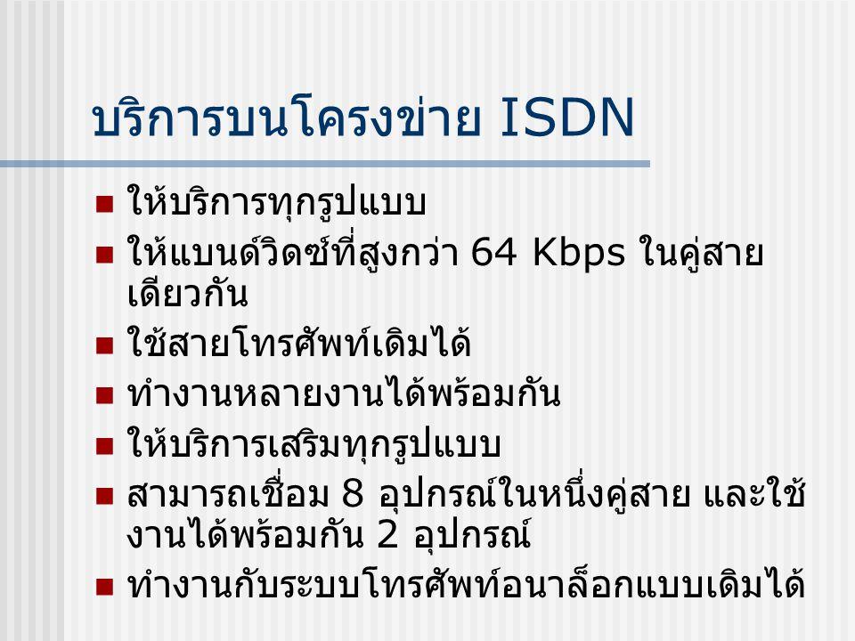 สถาปัตยกรรมของระบบ ISDN ช่องสัญญาณ A โทรศัพท์แบบอนาล็อก (4 kHz) B ข้อมูลดิจิตอลแบบ PCM (64 kbps) C ข้อมูลดิจิตอล (8-16 kbps) D สัญญาณดิจิตอล (16, 64 kbps) E ช่องสัญญาณดิจิตอลสำหรับส่งสัญญาณ ภายใน ISDN (64 kbps) H ช่องสัญญาณดิจิตอล (358,1536,1920 kbps)