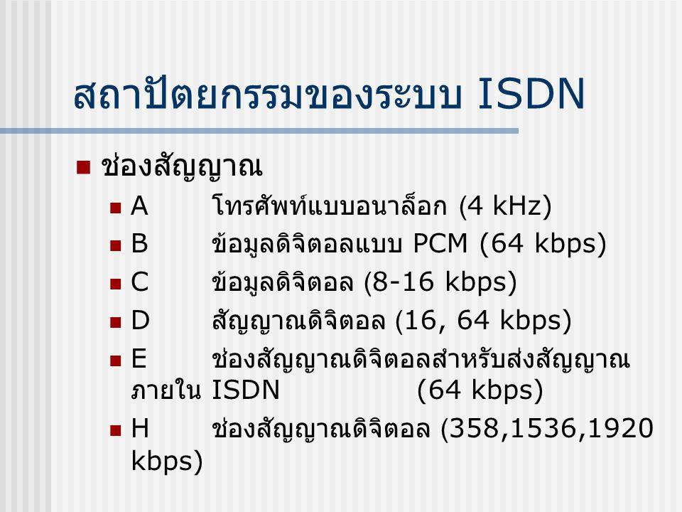 สถาปัตยกรรมของระบบ ISDN ช่องสัญญาณ A โทรศัพท์แบบอนาล็อก (4 kHz) B ข้อมูลดิจิตอลแบบ PCM (64 kbps) C ข้อมูลดิจิตอล (8-16 kbps) D สัญญาณดิจิตอล (16, 64 k