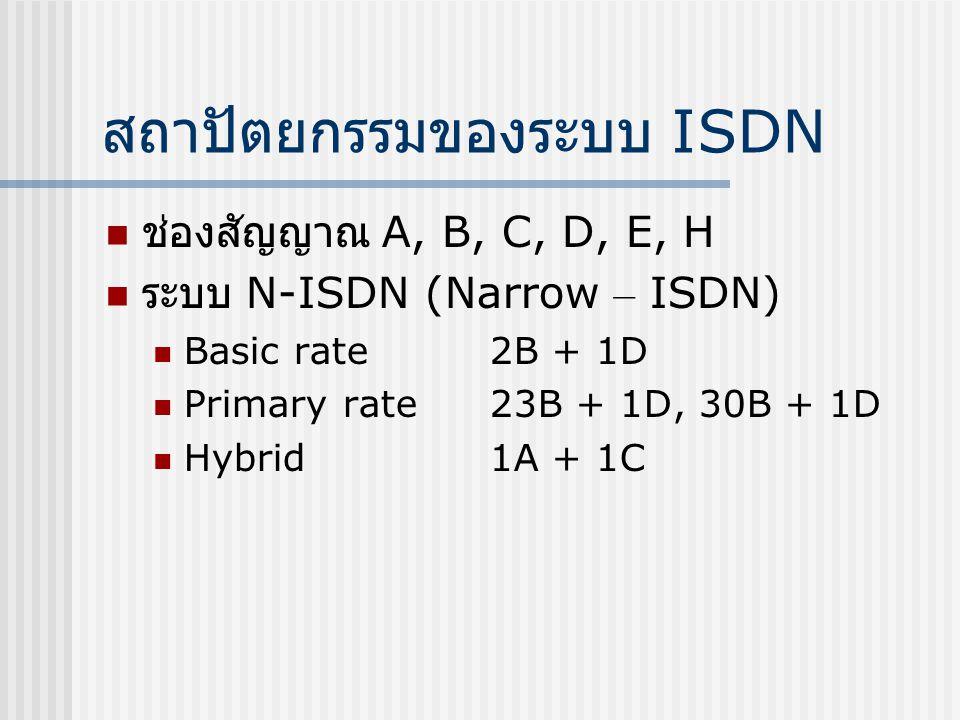 สถาปัตยกรรมของระบบ ISDN ช่องสัญญาณ A, B, C, D, E, H ระบบ N-ISDN (Narrow – ISDN) Basic rate2B + 1D Primary rate23B + 1D, 30B + 1D Hybrid1A + 1C